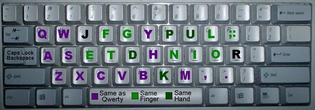 asset_vs_qwerty.jpg